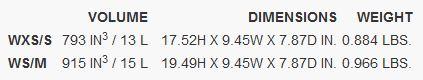 Osprey Dyna specifications