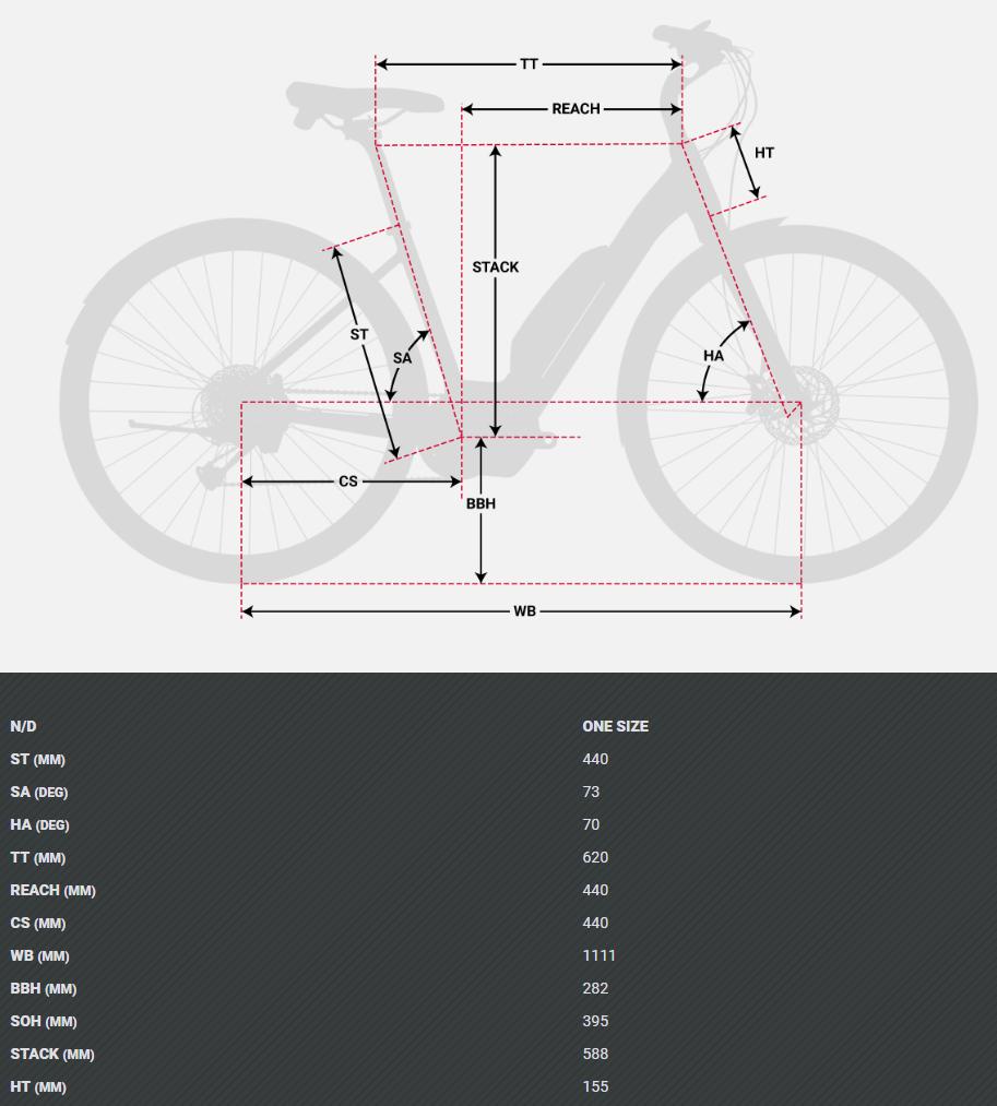 Devinci E-Griffin geometry chart