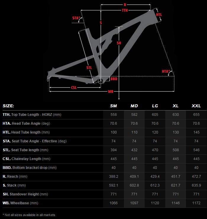 Rocky Mountain Element geometry chart