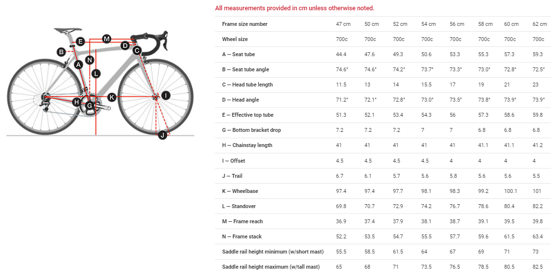 Trek Emonda SL 5 Disc geometry chart