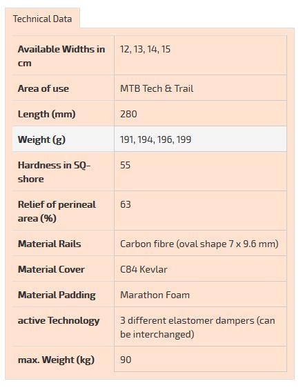SQlab Ergowave 611 carbon active saddle technical data