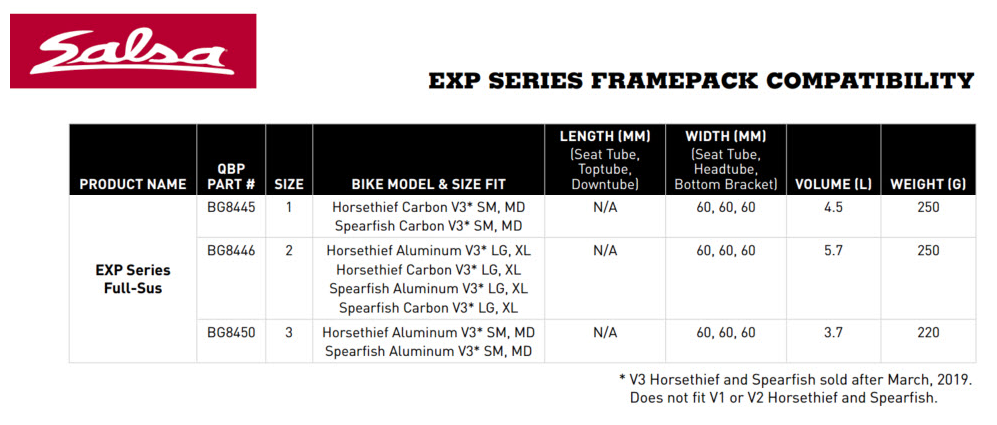 Salsa EXP Series Framepack compatibility chart