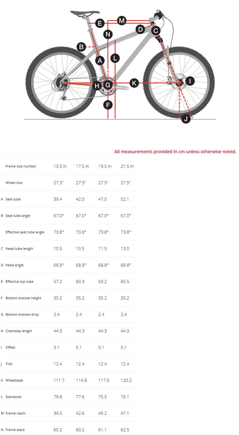 Trek Farley EX 9.8 geometry chart
