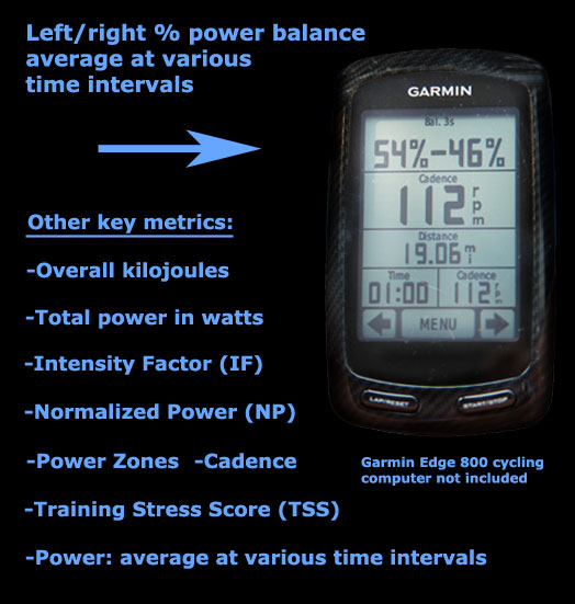 Left/right power balance and other metrics