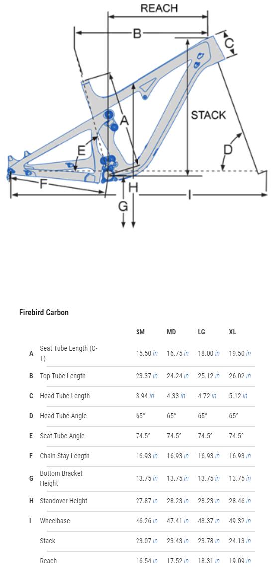 Pivot Firebird 27.5 geometry chart