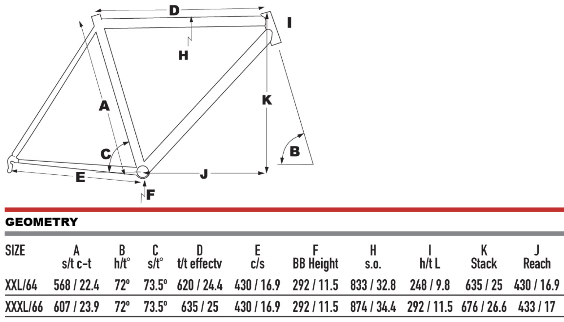 KHS Flite 747 geometry chart
