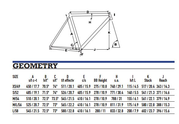 KHS Flite 450 Geometry Chart