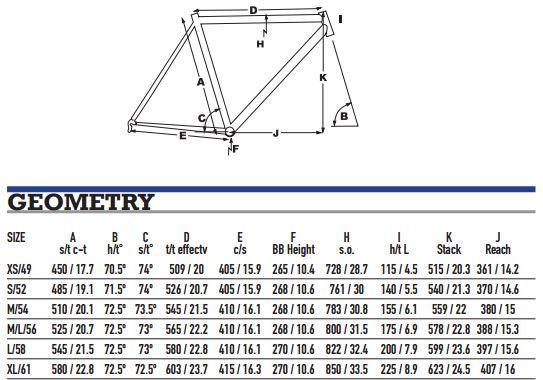 KHS Flite 600 Geometry Chart