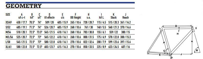 KHS Flite 750 Geometry Chart