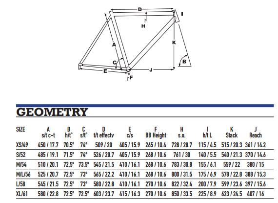 KHS Flite Team Geometry Chart