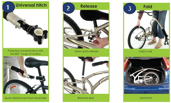 Adams Trail-a-Bike easy folding design
