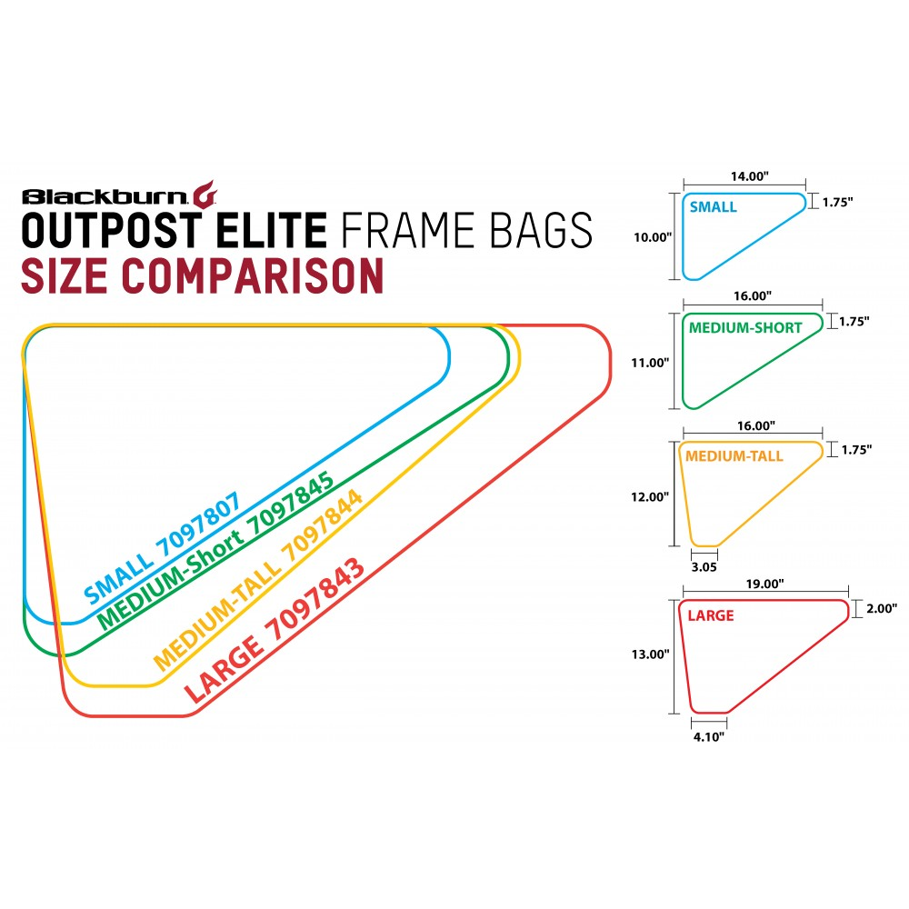 Blackburn Outpost Elite Frame Bag Size Comparison