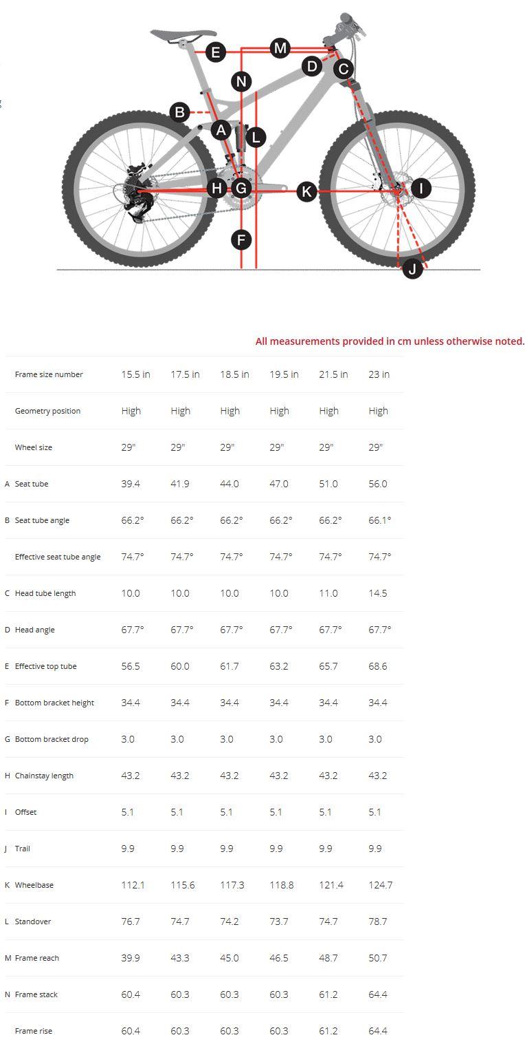 Trek Fuel EX 5 geometry chart