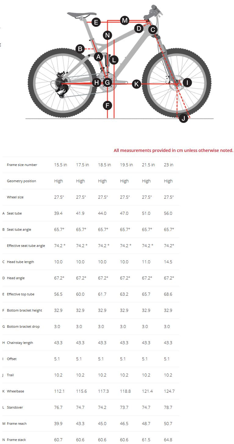 Trek Fuel EX 8 27.5 Plus geometry chart