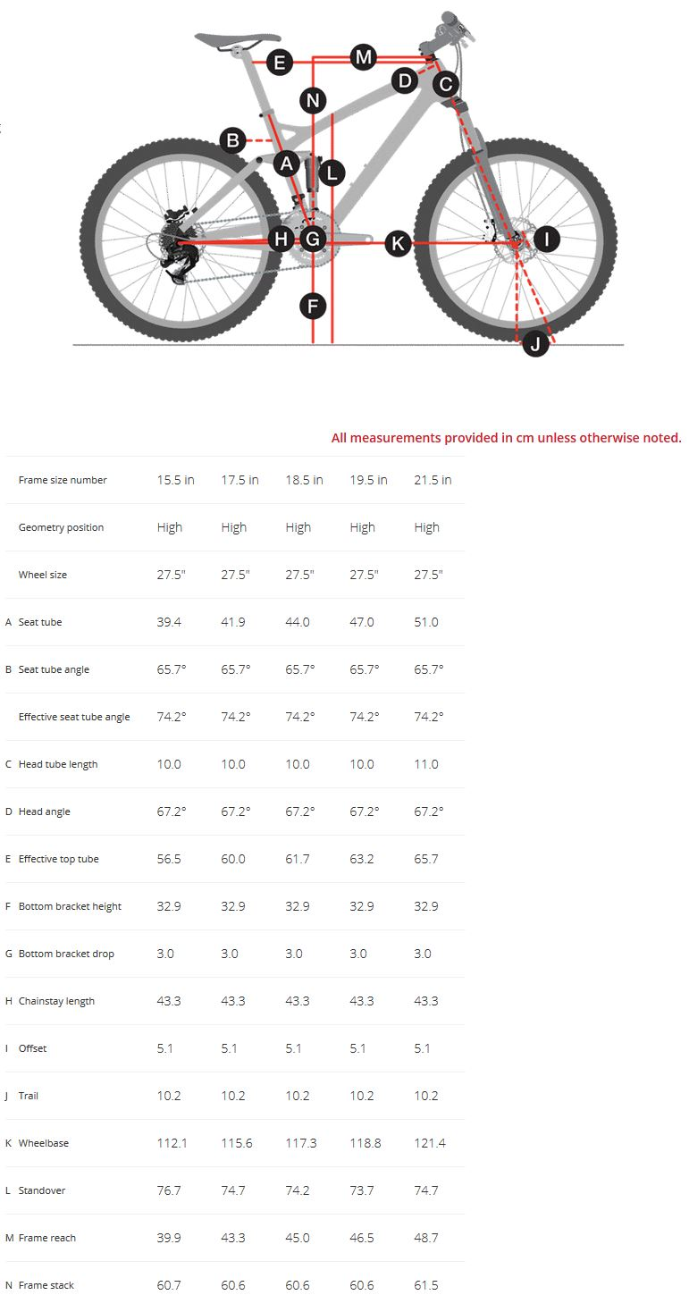 Trek Fuel EX 9.8 27.5 Plus geometry chart