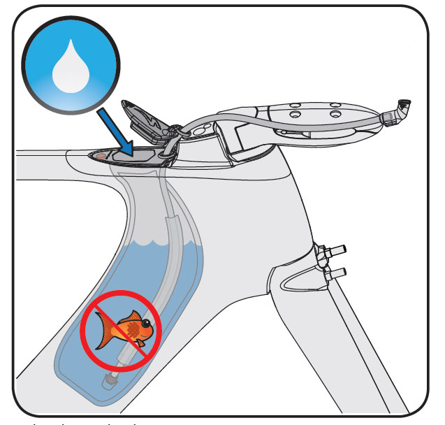 Integrated Fuelselage Hydration System