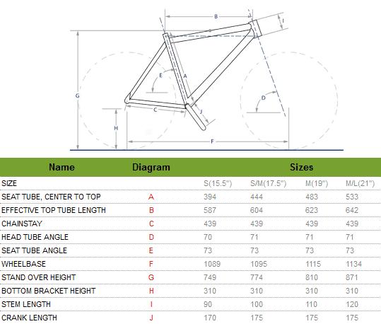 Fuji SLM 29 Geometry