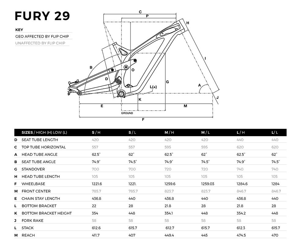 GT Fury 29 geometry chart