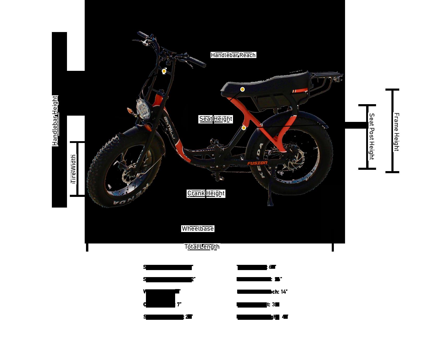 Bintelli Bicycles Journey Www Macombbike Com