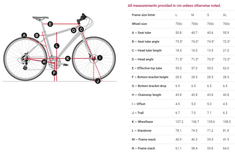Trek FX Sport 4 geometry chart