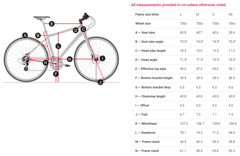 Trek FX Sport 4 Women's geometry chart