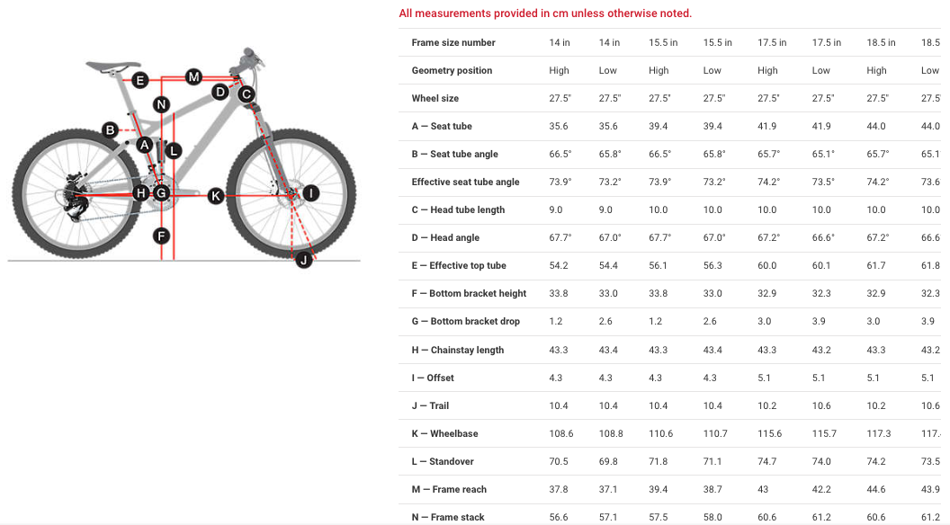 Trek Fuel EX 8 Women's geometry chart