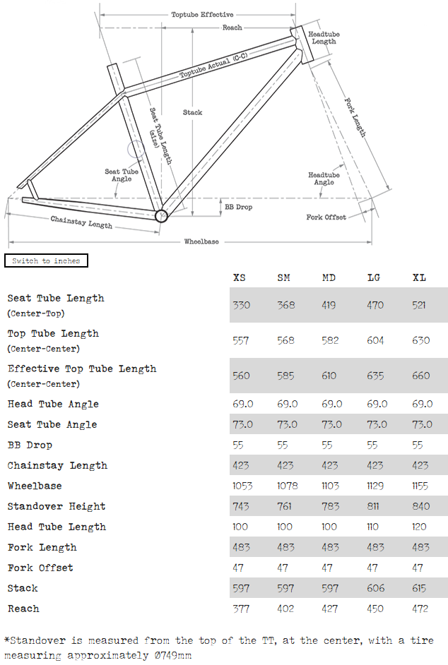 Surly Karate Monkey geometry chart