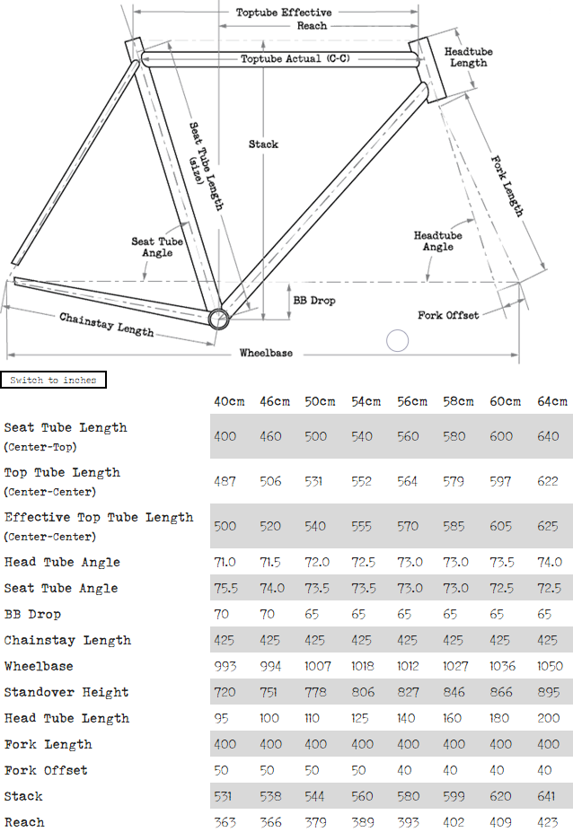 Surly Midnight Special geometry chart