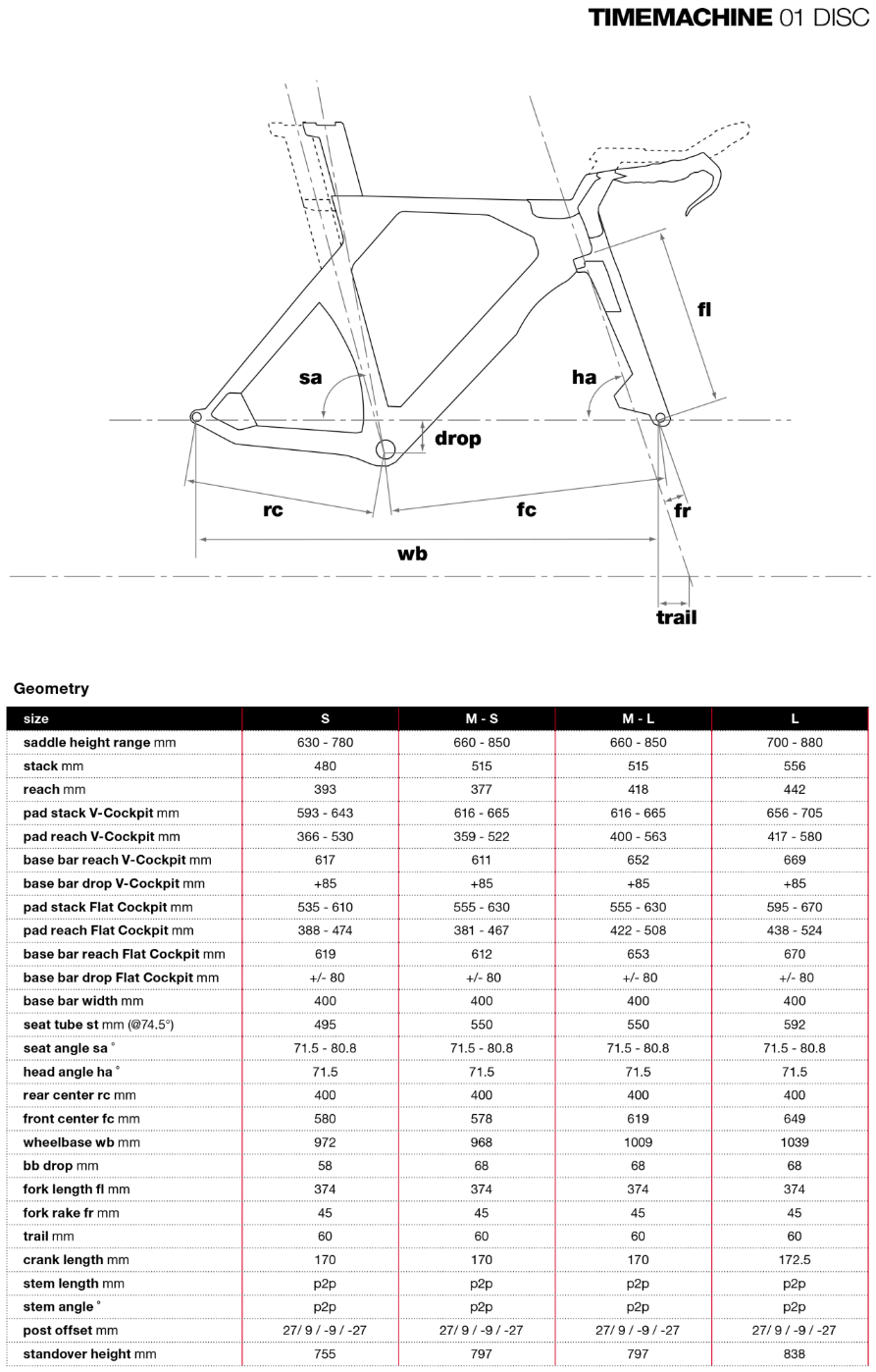 BMC Timemachine 01 Disc geometry chart