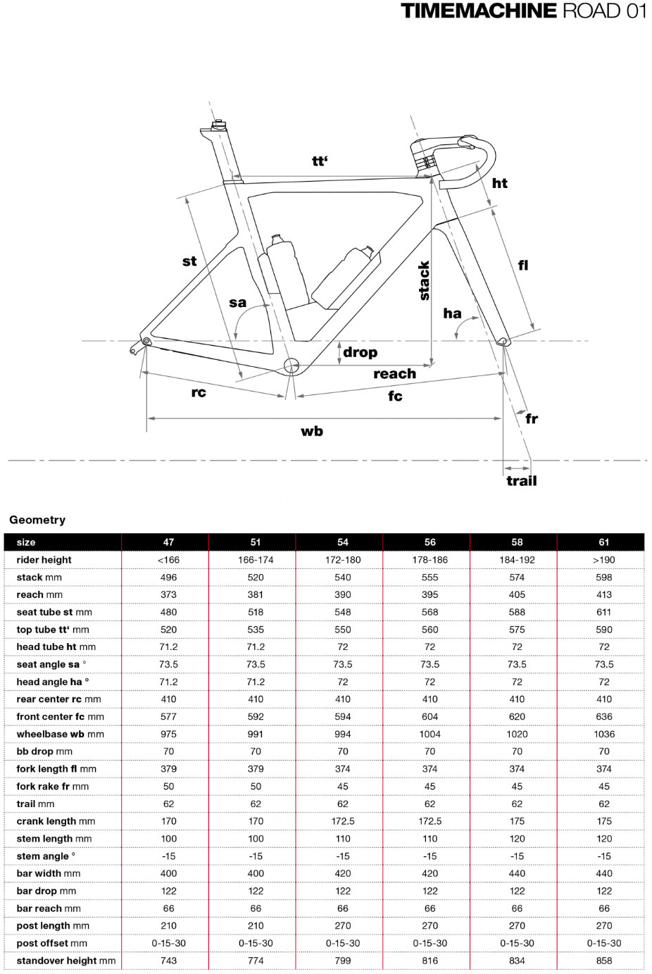 BMC Teammachine ROAD 01 geometry chart