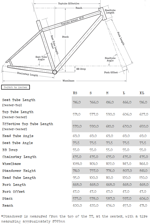 Surly Wednesday geometry chart