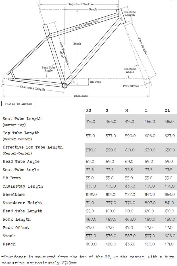 Surly Wednesday geometry chart