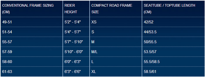 Giant Compact Road sizing chart