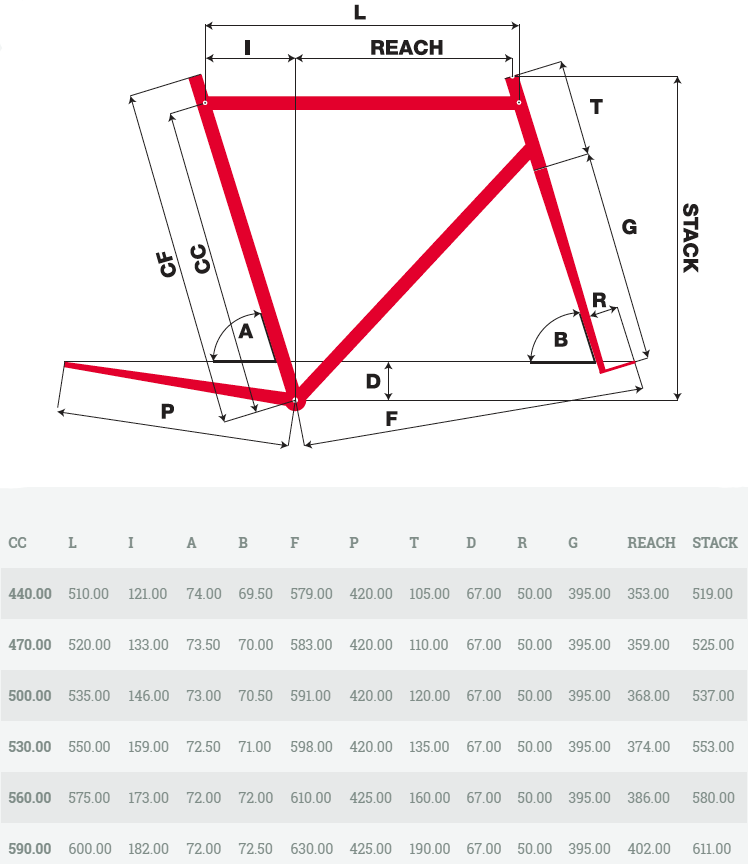 Pinarello Grevil geometry chart