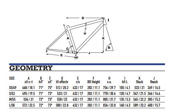KHS Grit 220 Geometry Chart