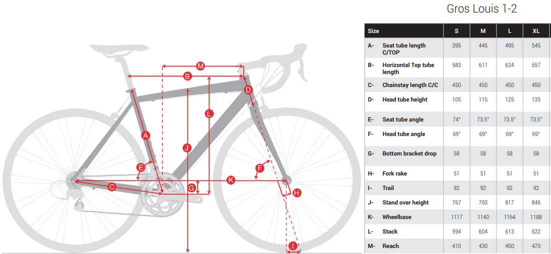 Louis Garneau Gros Louis 2 geometry chart