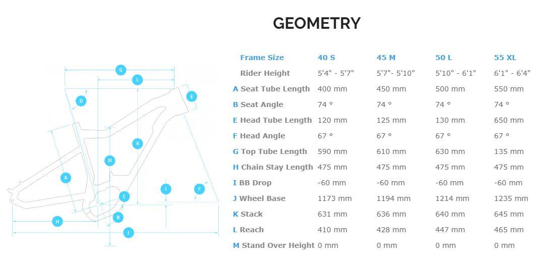 Haibike SDURO HardNine geometry chart