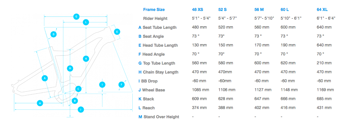 Haibike SDURO Cross 6.0 High-Step geometry chart