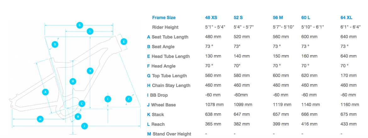 Haibike SDURO Cross 9.5 High-step geometry chart
