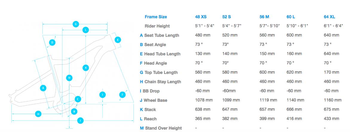 Haibike SDURO Cross 9.5 High-step geometry chart