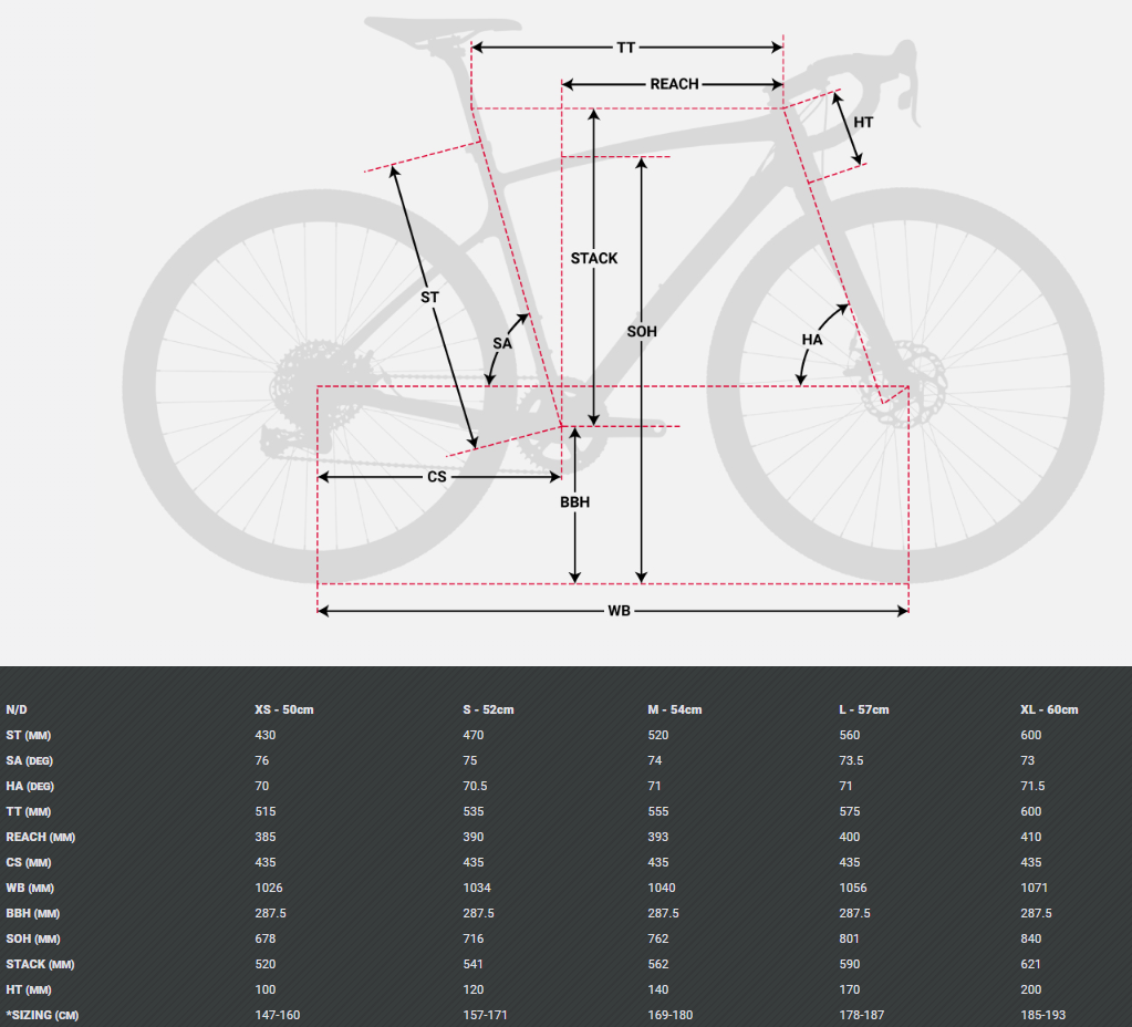 Devinci Hatchet geometry chart