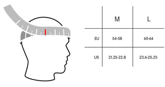 Gore Bike Wear helmet cover sizing chart