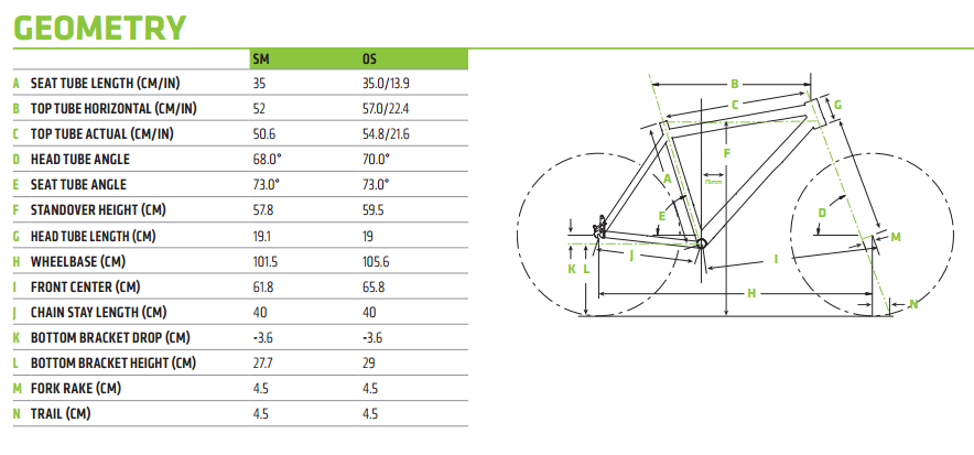 Cannondale hooligan geometry chart