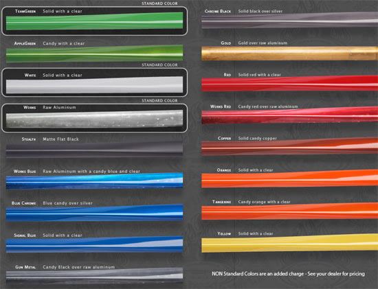 Custom color chart for the Intense Spider 2.