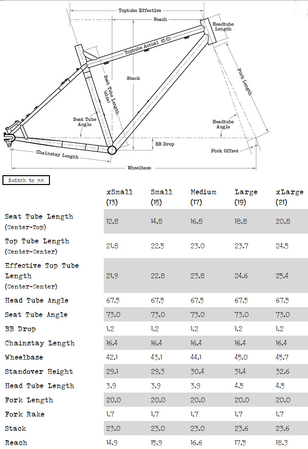 Surly Instigator geometry
