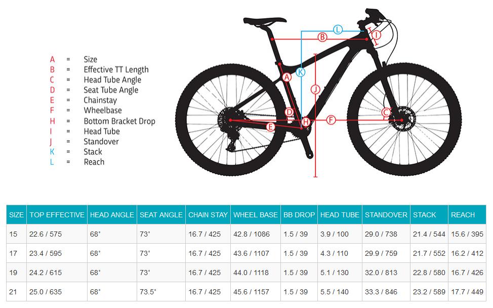 Jamis Komodo 26+ Expert geometry chart