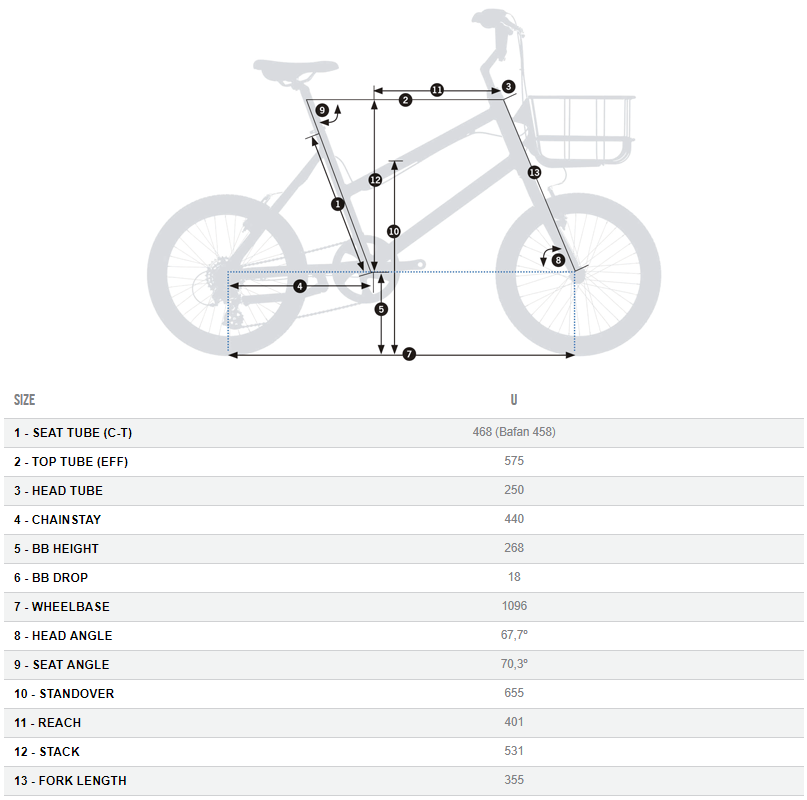 Orbea Katu E 25 geometry chart
