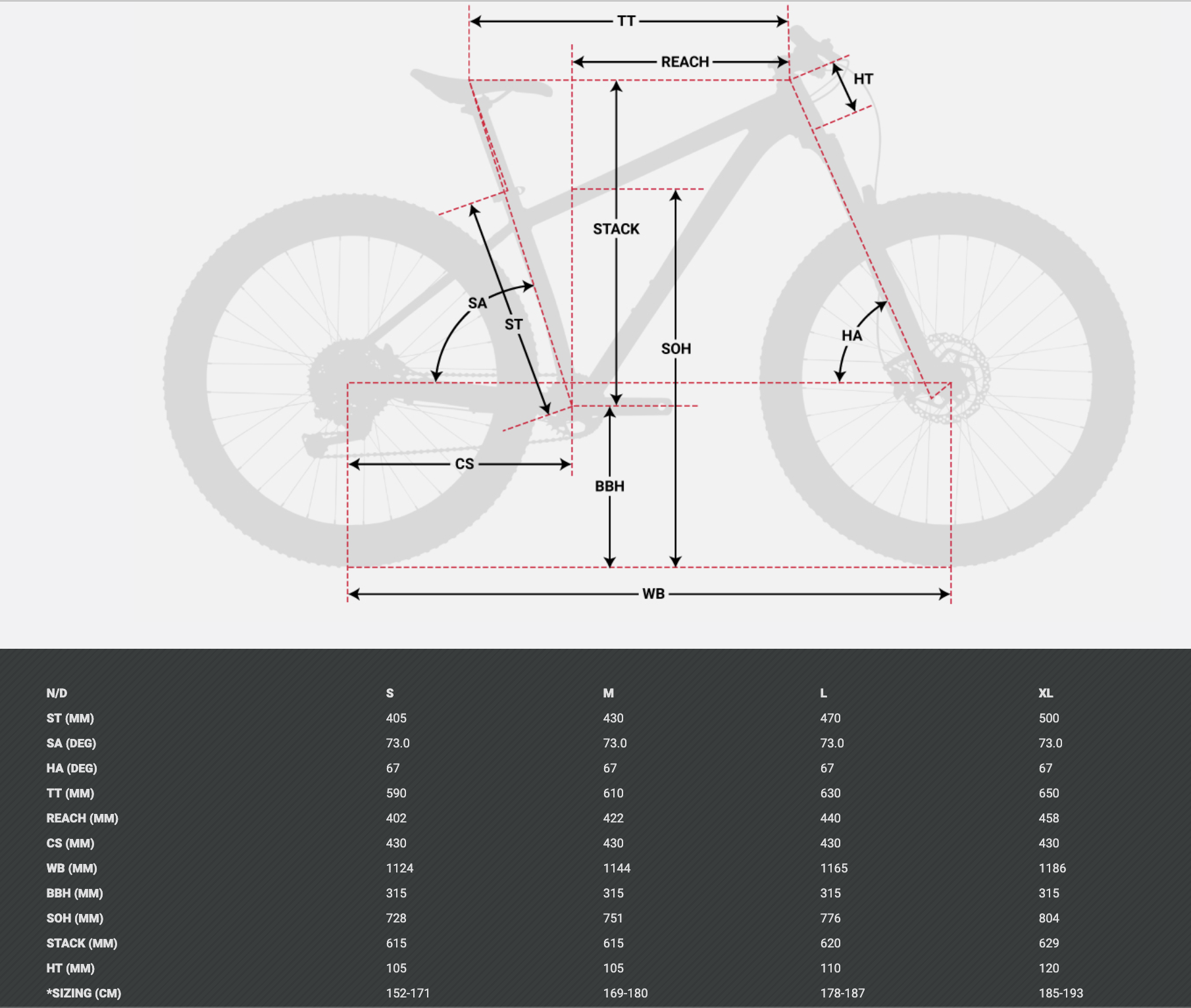 Devinci Kobain geometry chart