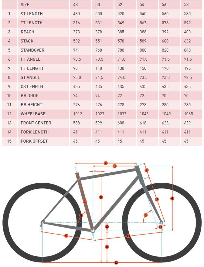 Kona Rove geometry chart