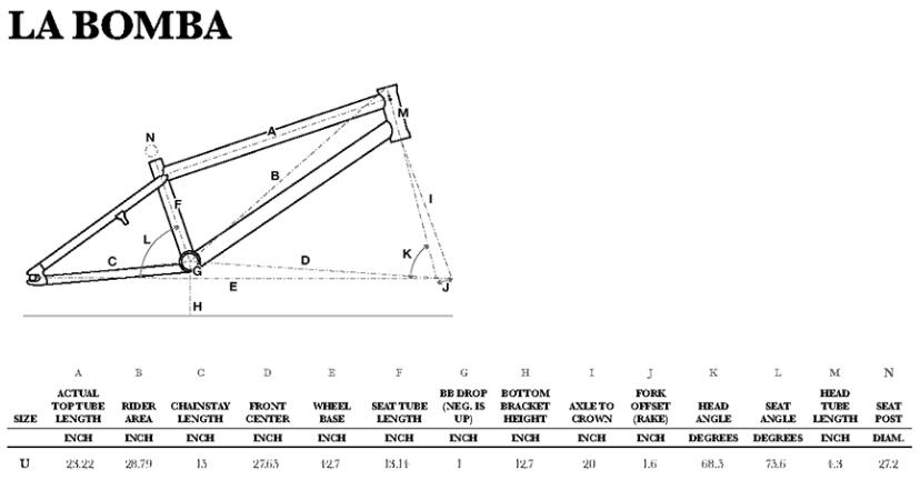 GT La Bomba geometry chart